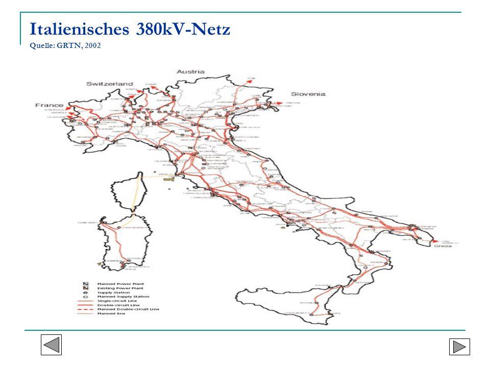 Italienisches 380kV-Netz Quelle: GRTN, 2002