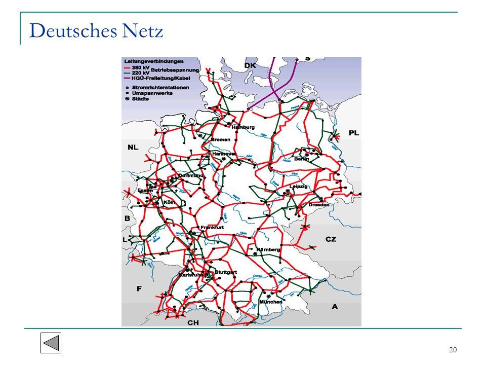 Deutsches Netz