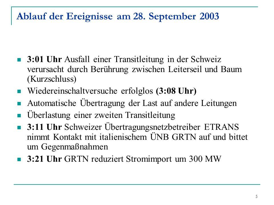 Ablauf der Ereignisse am 28. September 2003
