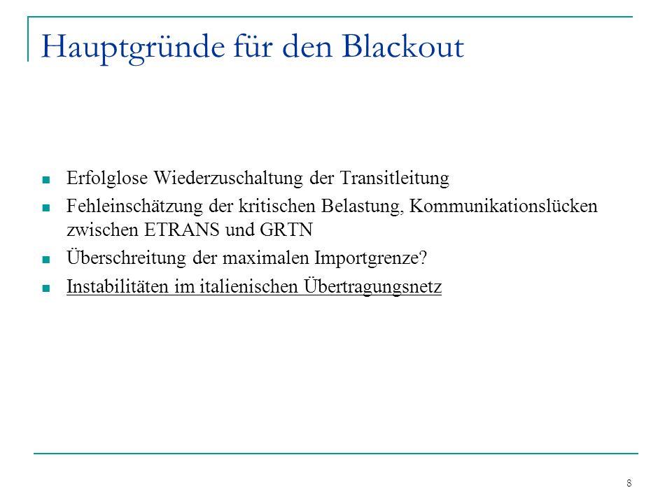 Hauptgründe für den Blackout