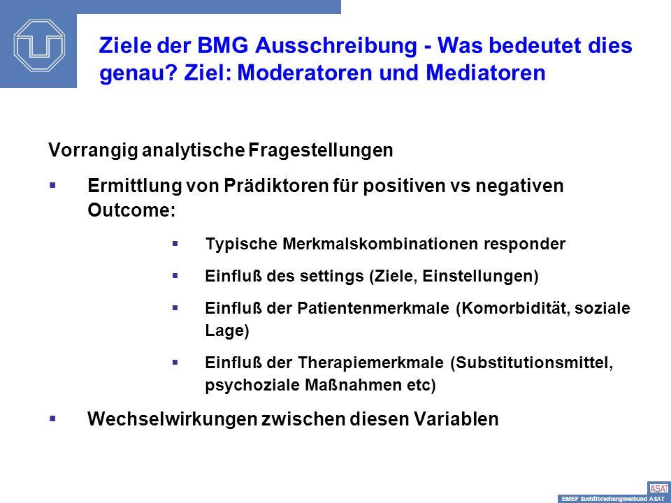 Ziele der BMG Ausschreibung - Was bedeutet dies genau