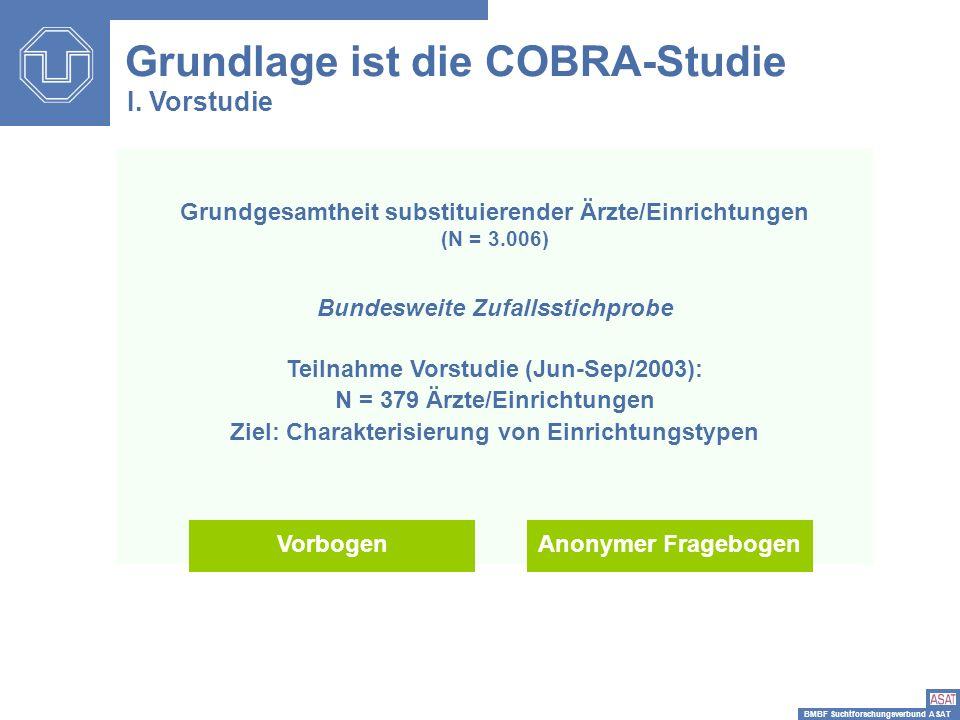 Grundlage ist die COBRA-Studie