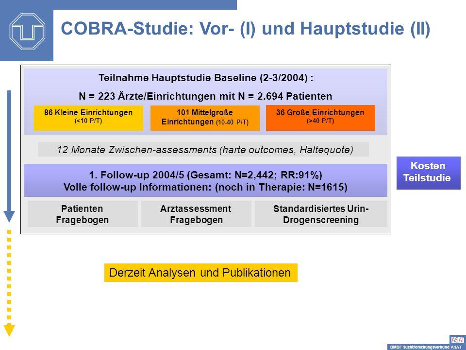 COBRA-Studie: Vor- (I) und Hauptstudie (II)