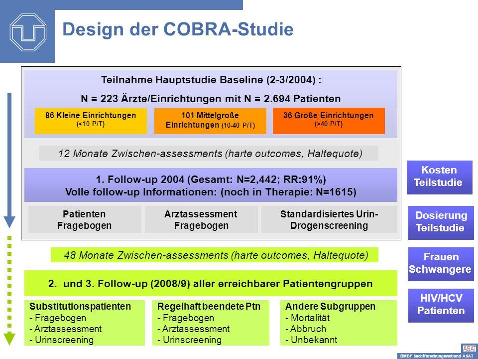 Design der COBRA-Studie