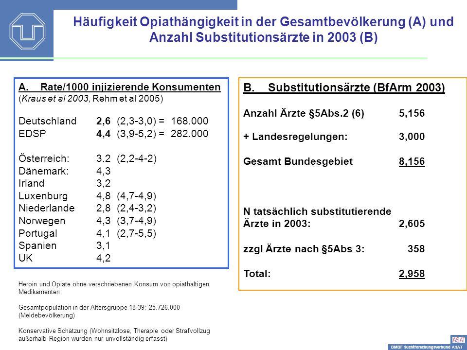 Häufigkeit Opiathängigkeit in der Gesamtbevölkerung (A) und Anzahl Substitutionsärzte in 2003 (B)