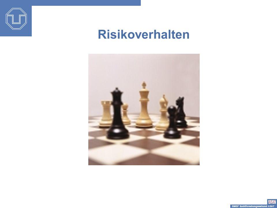 Risikoverhalten