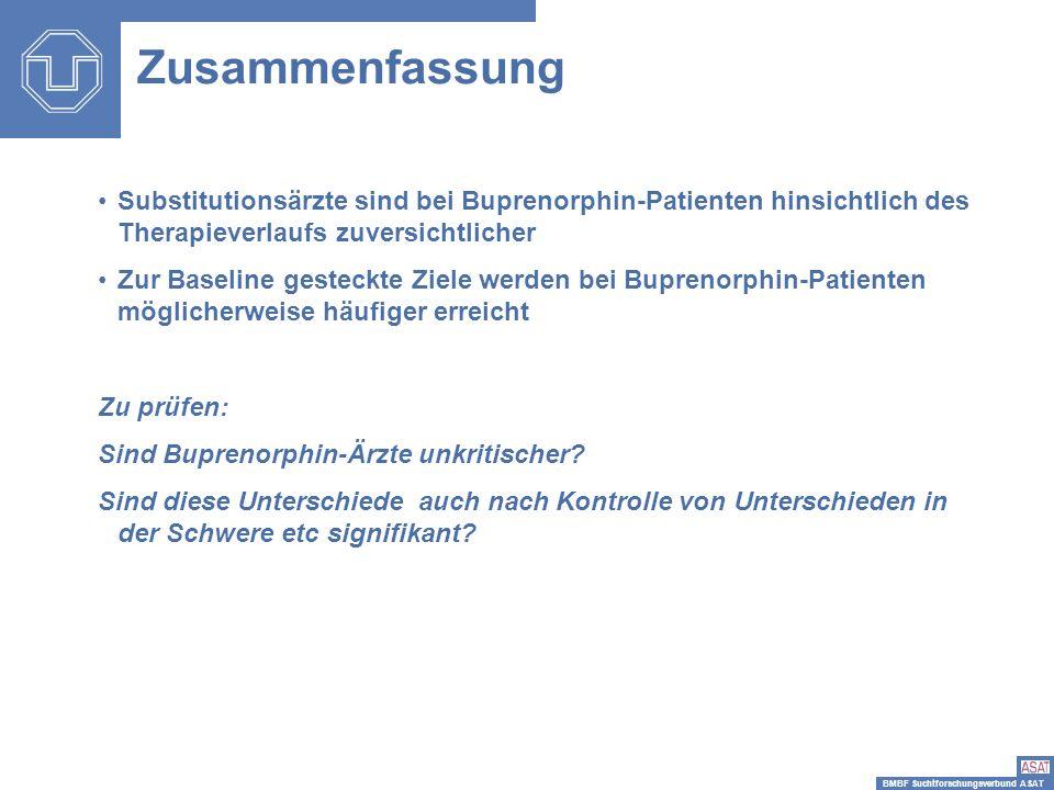 Zusammenfassung Substitutionsärzte sind bei Buprenorphin-Patienten hinsichtlich des Therapieverlaufs zuversichtlicher.