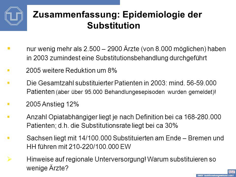 Zusammenfassung: Epidemiologie der Substitution
