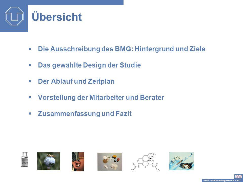 Übersicht Die Ausschreibung des BMG: Hintergrund und Ziele