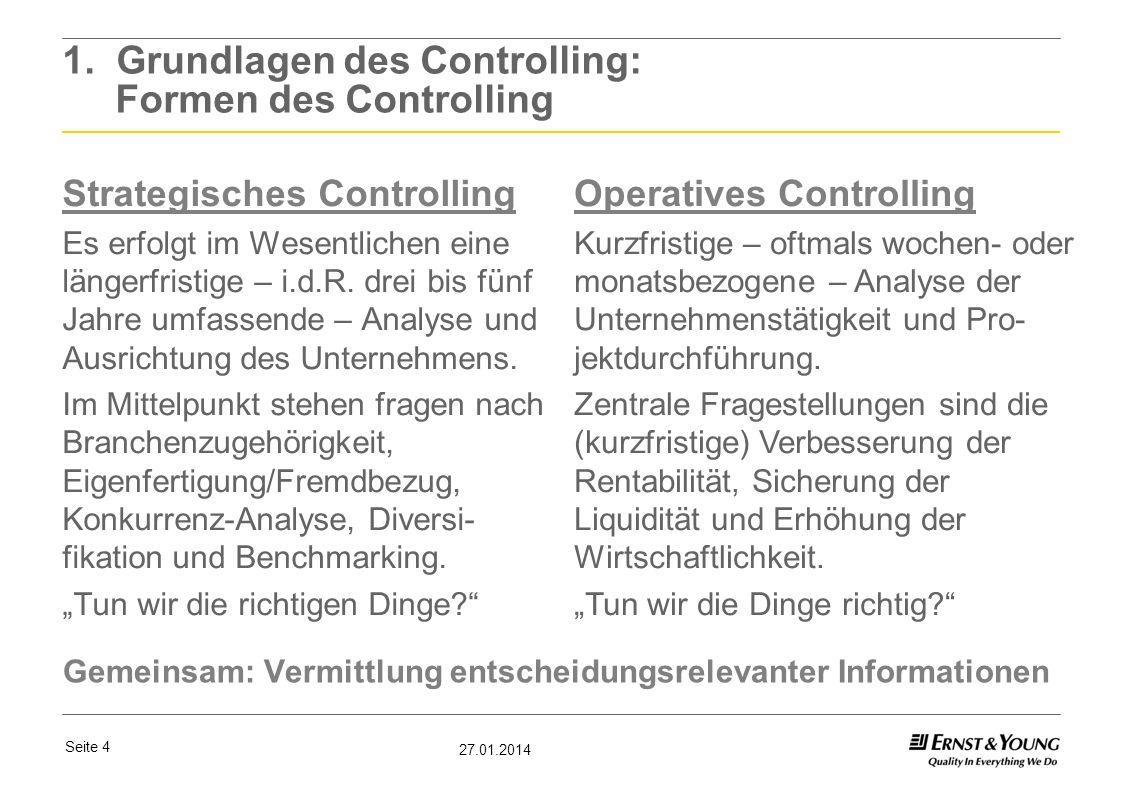 1. Grundlagen des Controlling: Formen des Controlling