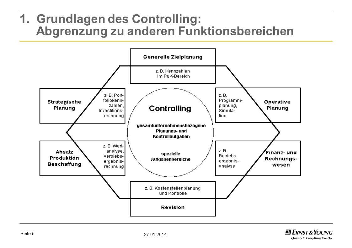 1. Grundlagen des Controlling: Abgrenzung zu anderen Funktionsbereichen