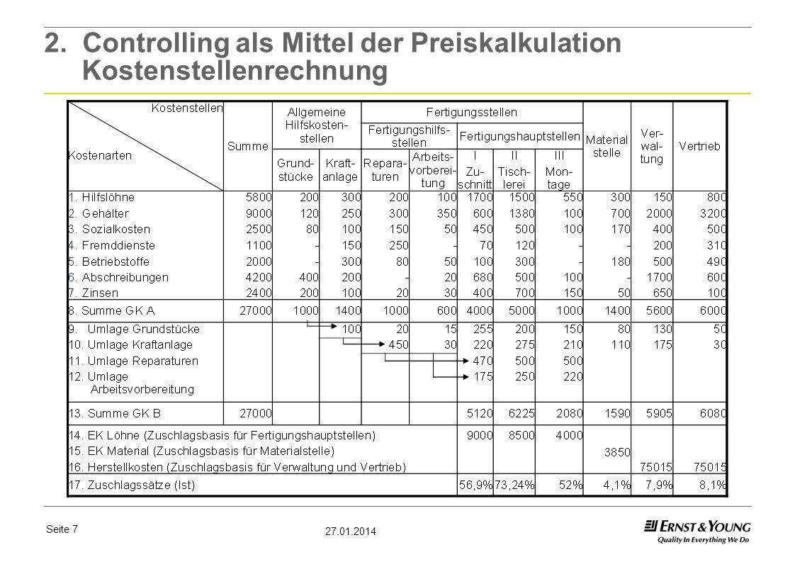 2. Controlling als Mittel der Preiskalkulation Kostenstellenrechnung