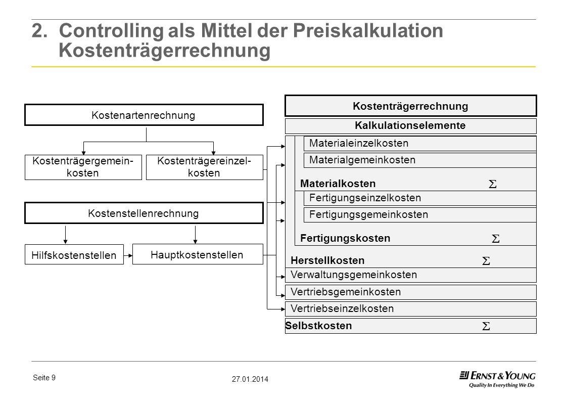2. Controlling als Mittel der Preiskalkulation Kostenträgerrechnung