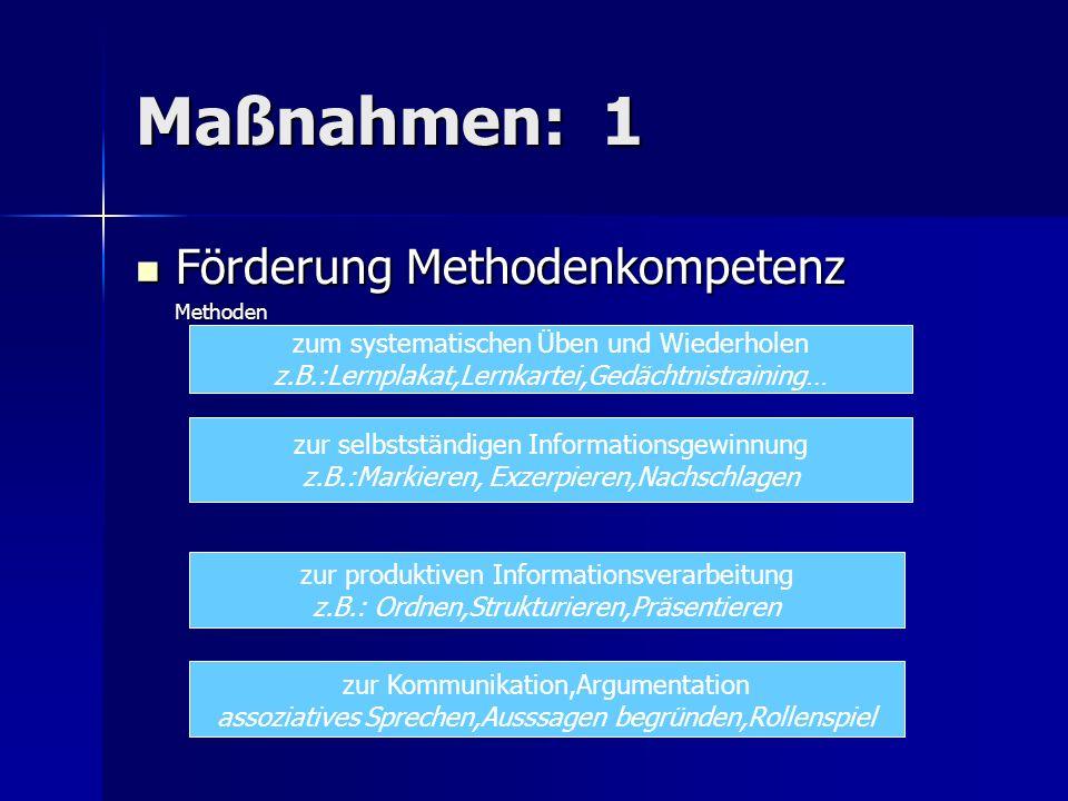 Maßnahmen: 1 Förderung Methodenkompetenz