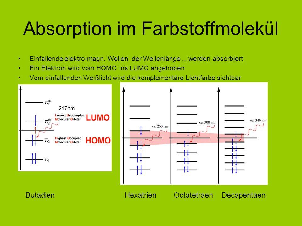 Absorption im Farbstoffmolekül