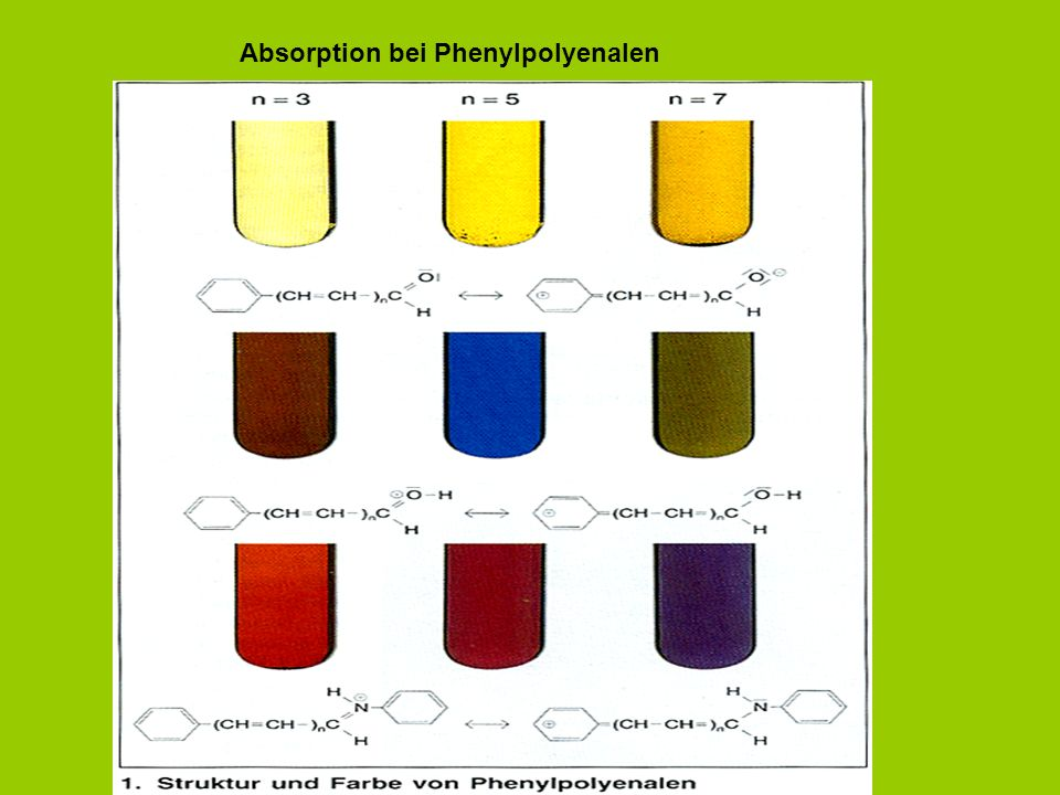 Absorption bei Phenylpolyenalen