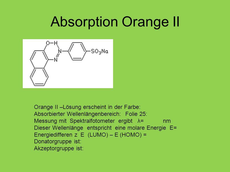 Absorption Orange II Orange II –Lösung erscheint in der Farbe: