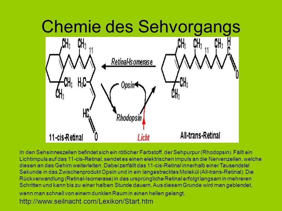 Chemie des Sehvorgangs