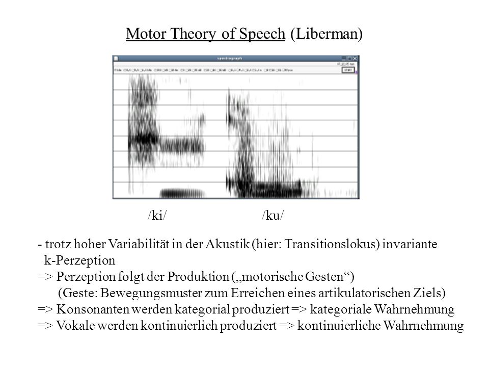 Motor Theory of Speech (Liberman)