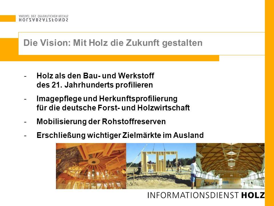 Die Vision: Mit Holz die Zukunft gestalten