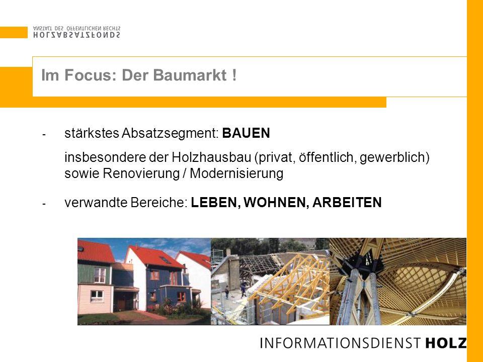 Im Focus: Der Baumarkt ! stärkstes Absatzsegment: BAUEN