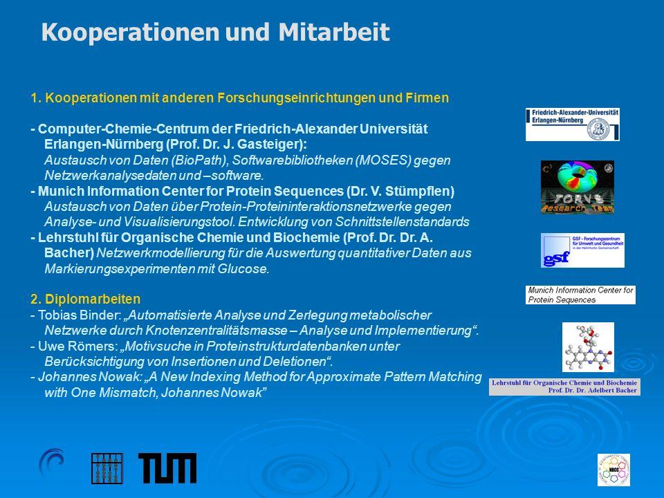 Kooperationen und Mitarbeit