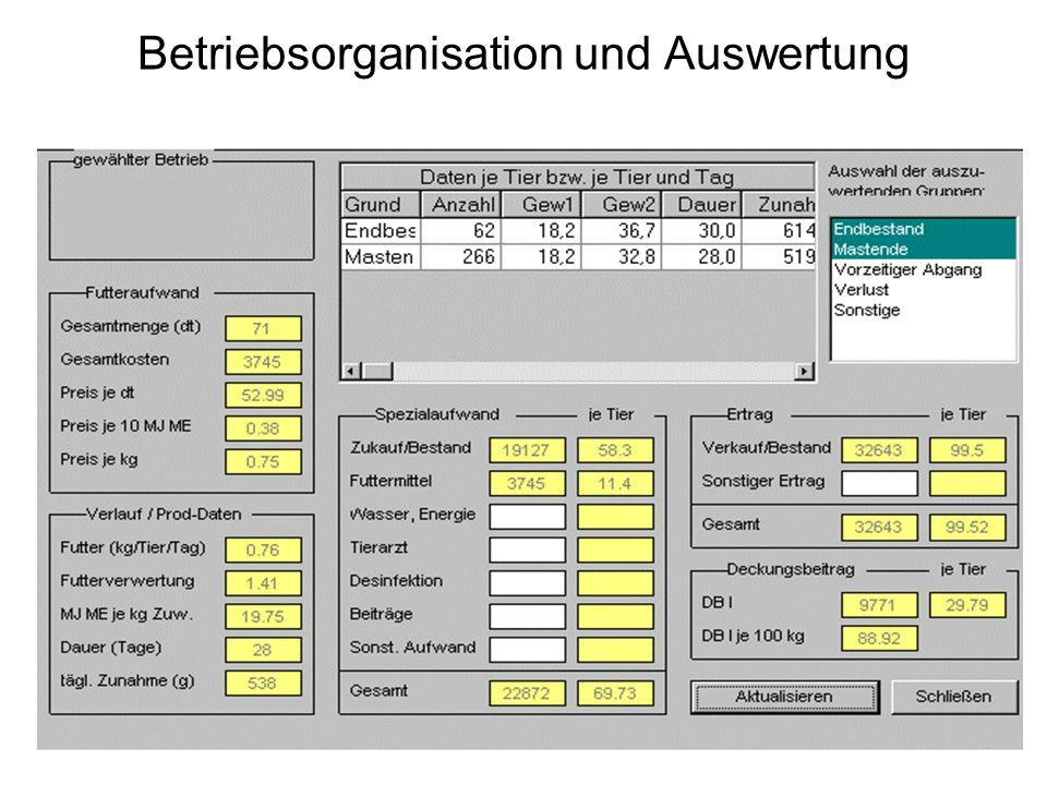 Betriebsorganisation und Auswertung