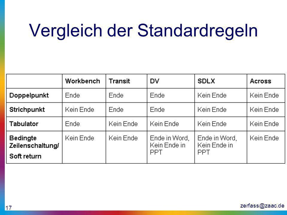 Vergleich der Standardregeln
