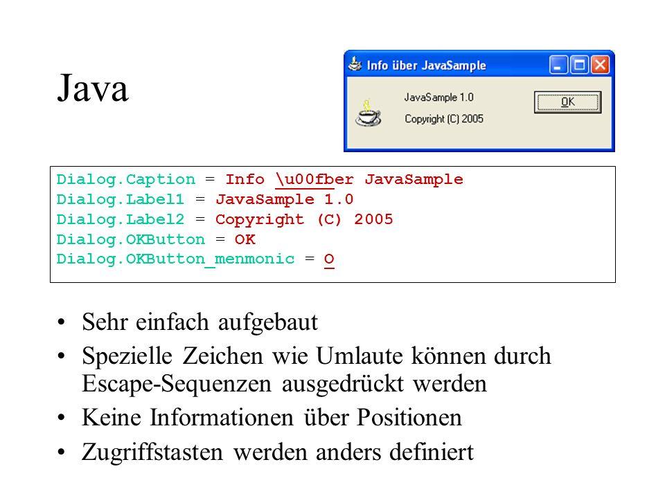 Java Sehr einfach aufgebaut