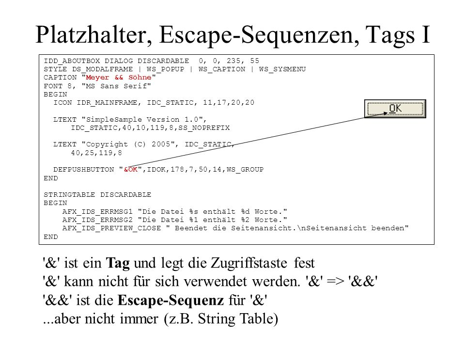 Platzhalter, Escape-Sequenzen, Tags I