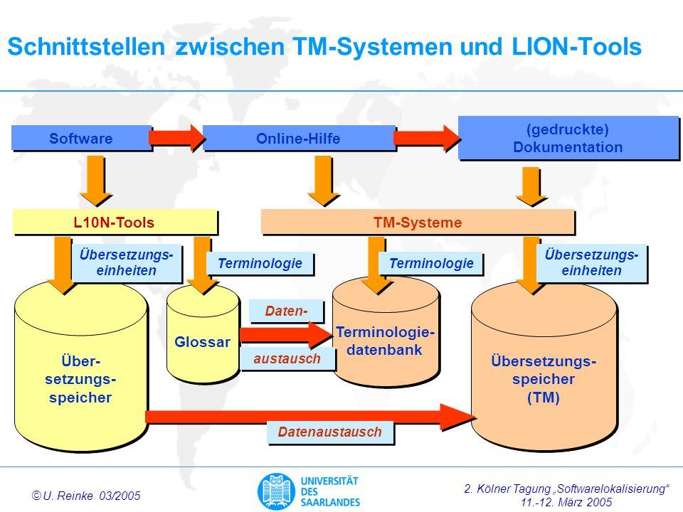 Schnittstellen zwischen TM-Systemen und LION-Tools