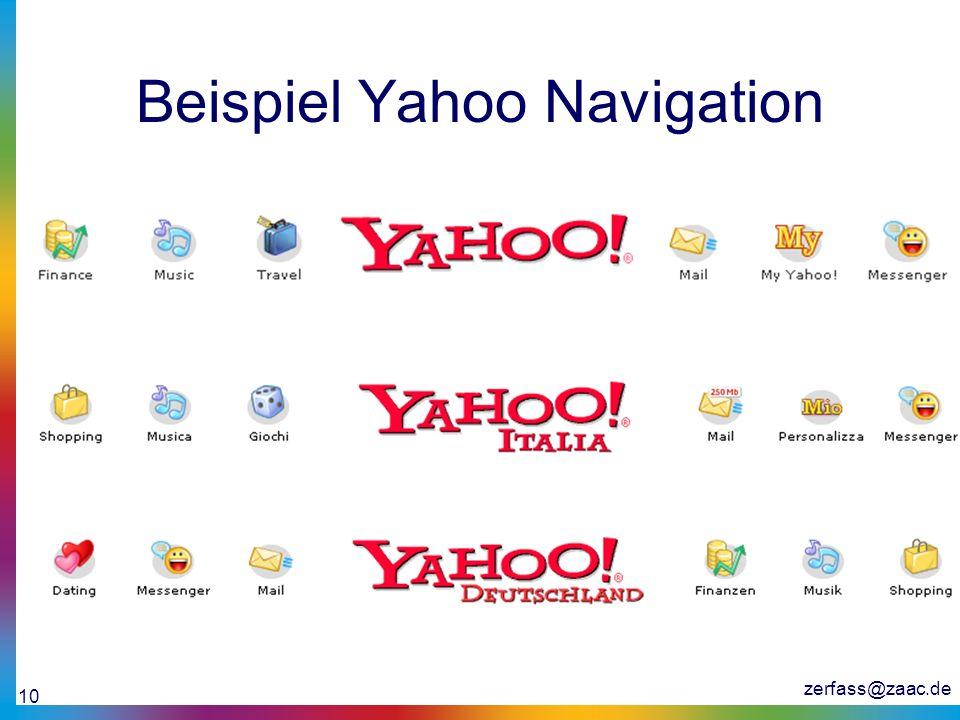 Beispiel Yahoo Navigation