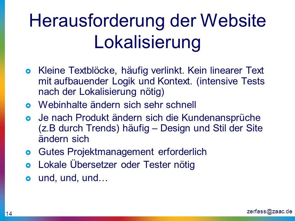 Herausforderung der Website Lokalisierung