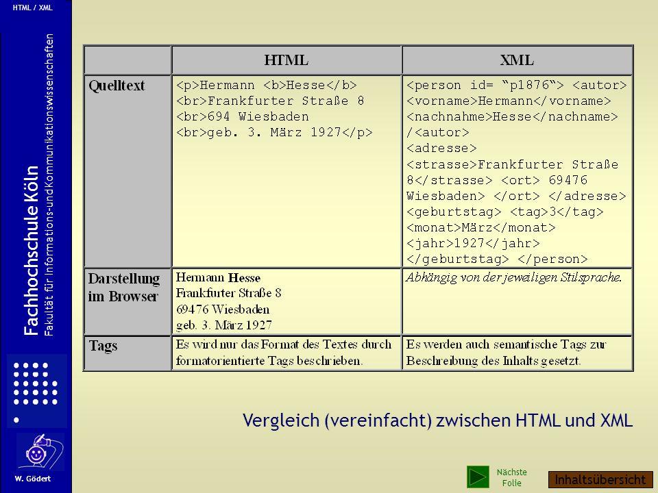 Vergleich (vereinfacht) zwischen HTML und XML