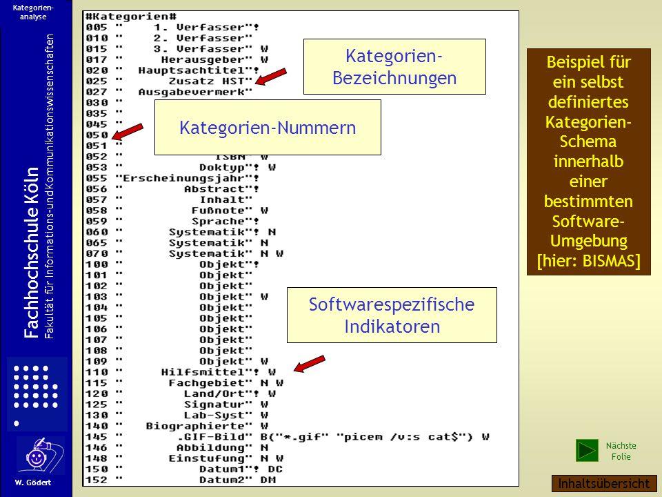 Kategorien- Bezeichnungen Kategorien-Nummern Fachhochschule Köln