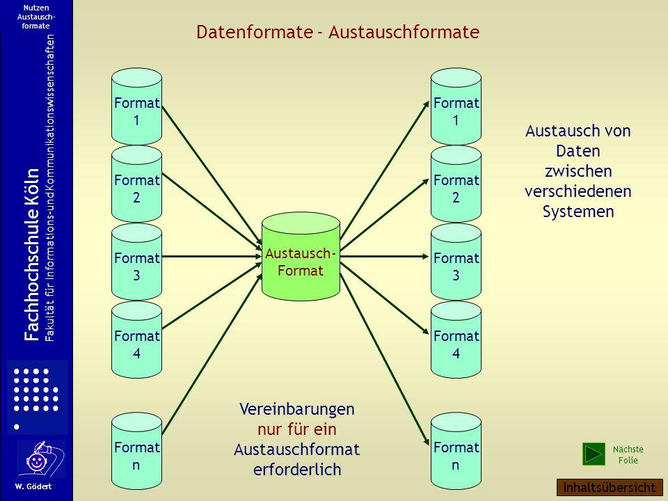 Datenformate - Austauschformate