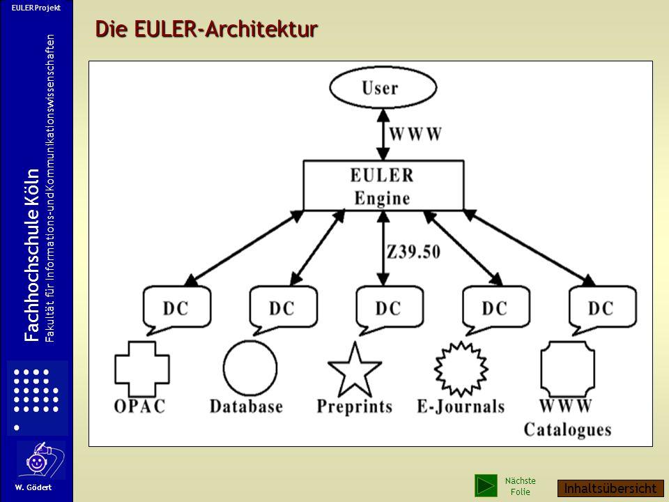 Die EULER-Architektur