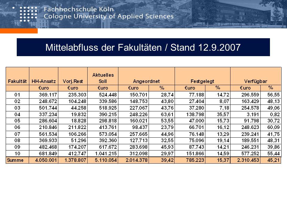Mittelabfluss der Fakultäten / Stand 12.9.2007