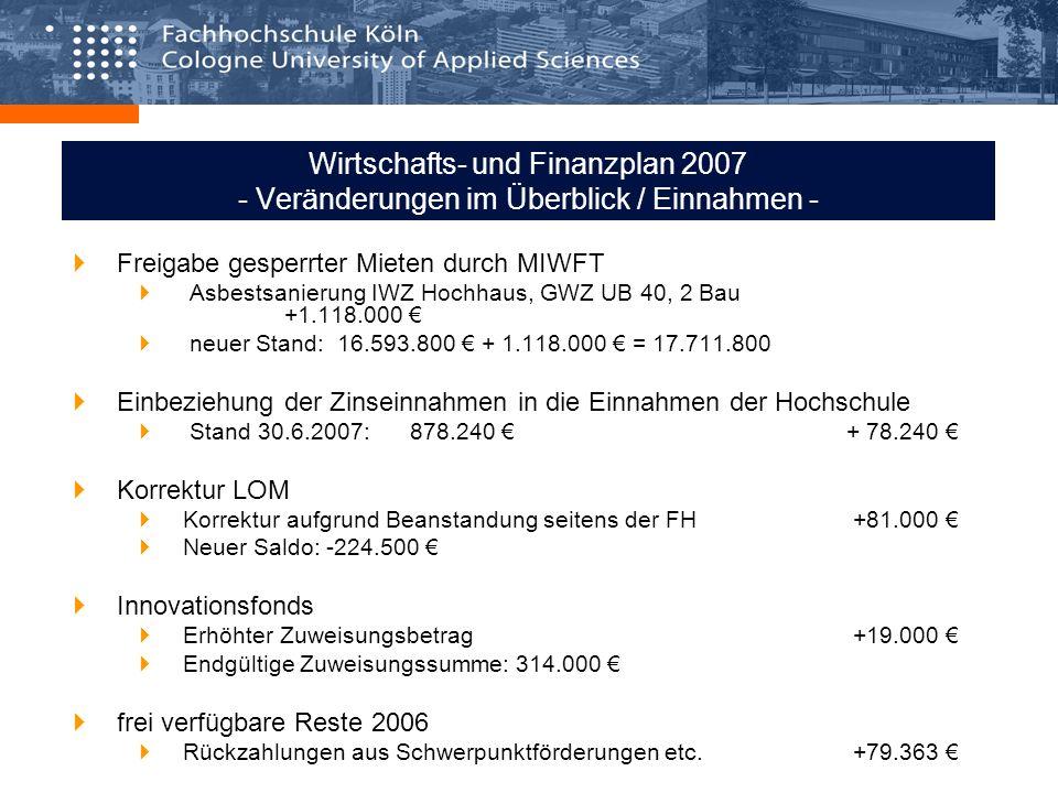 Wirtschafts- und Finanzplan 2007 - Veränderungen im Überblick / Einnahmen -