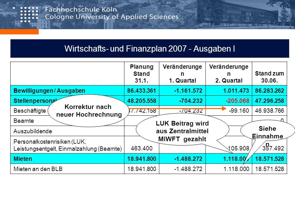 Wirtschafts- und Finanzplan 2007 - Ausgaben I