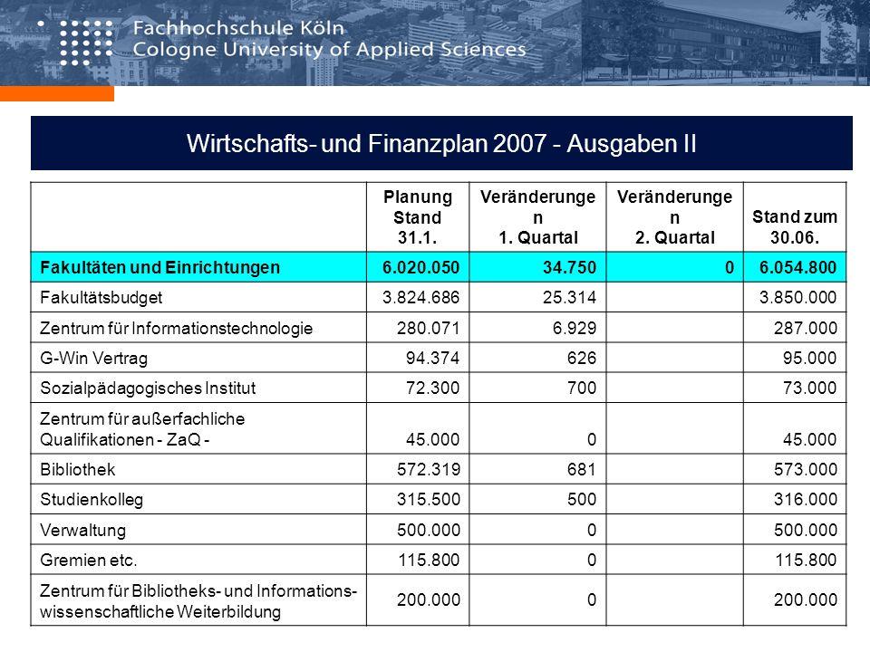 Wirtschafts- und Finanzplan 2007 - Ausgaben II