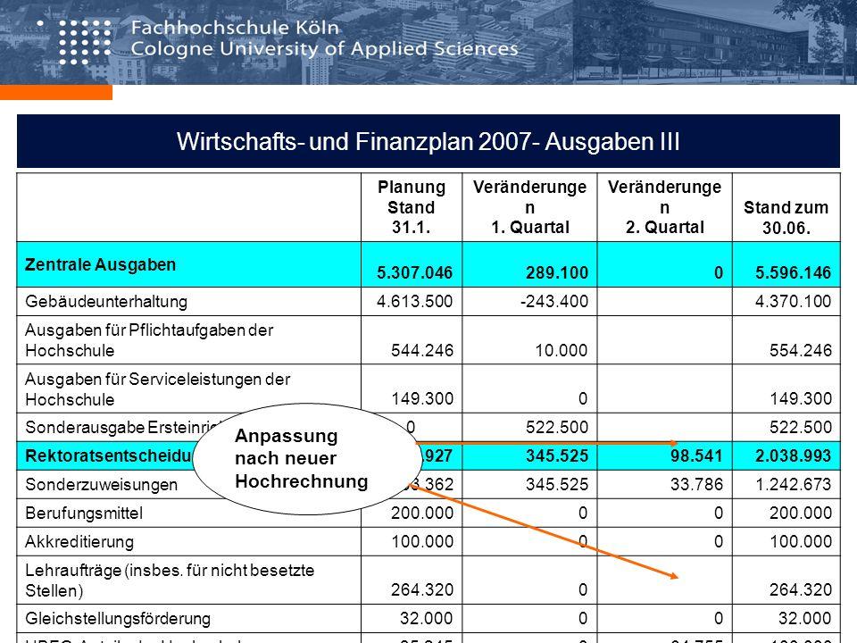 Wirtschafts- und Finanzplan 2007- Ausgaben III