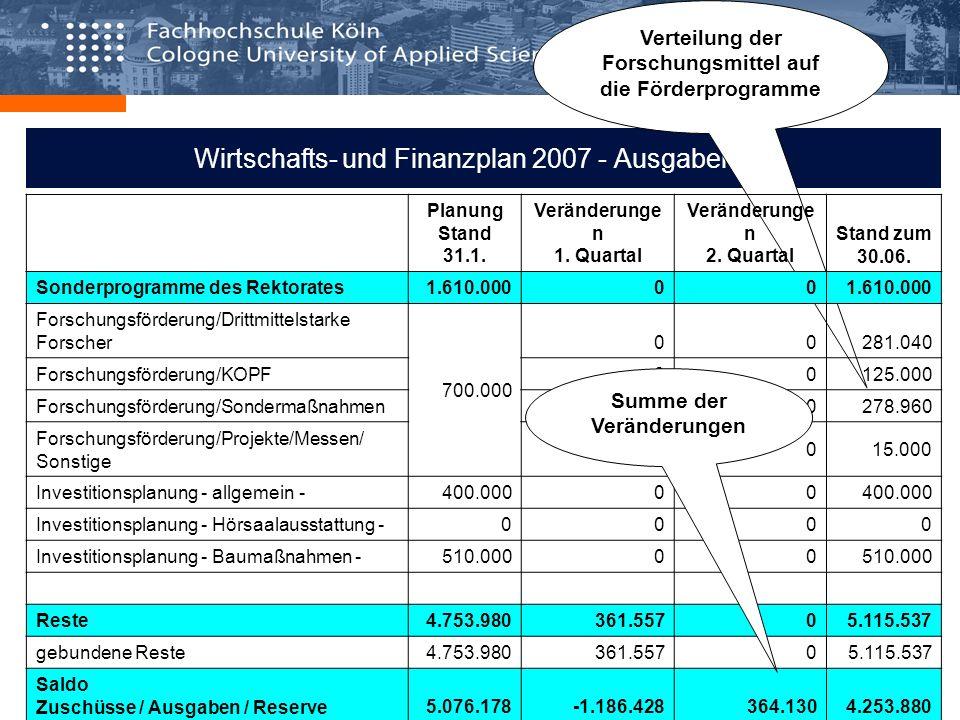 Wirtschafts- und Finanzplan 2007 - Ausgaben IIII