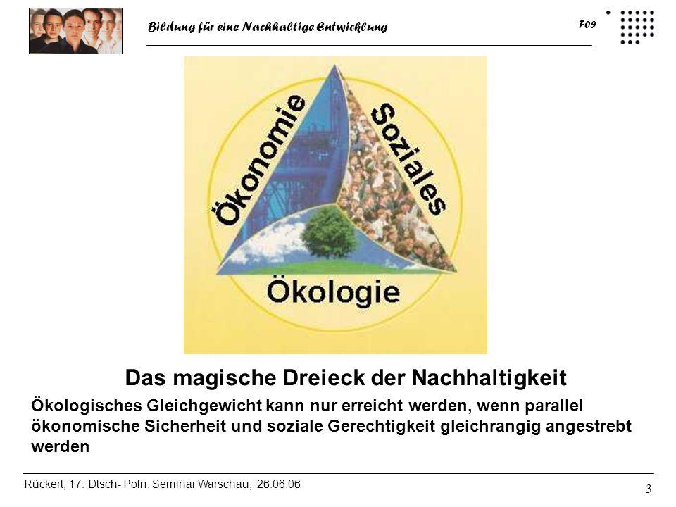 Das magische Dreieck der Nachhaltigkeit