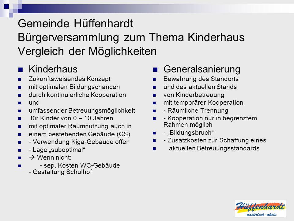 Gemeinde Hüffenhardt Bürgerversammlung zum Thema Kinderhaus Vergleich der Möglichkeiten