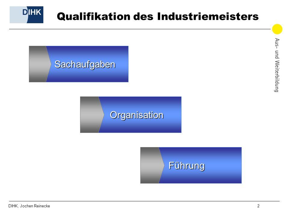 Qualifikation des Industriemeisters