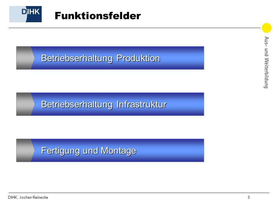 Funktionsfelder Betriebserhaltung Produktion