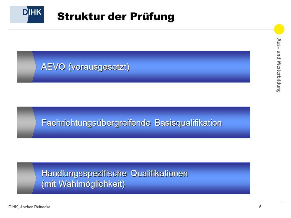 Struktur der Prüfung AEVO (vorausgesetzt)