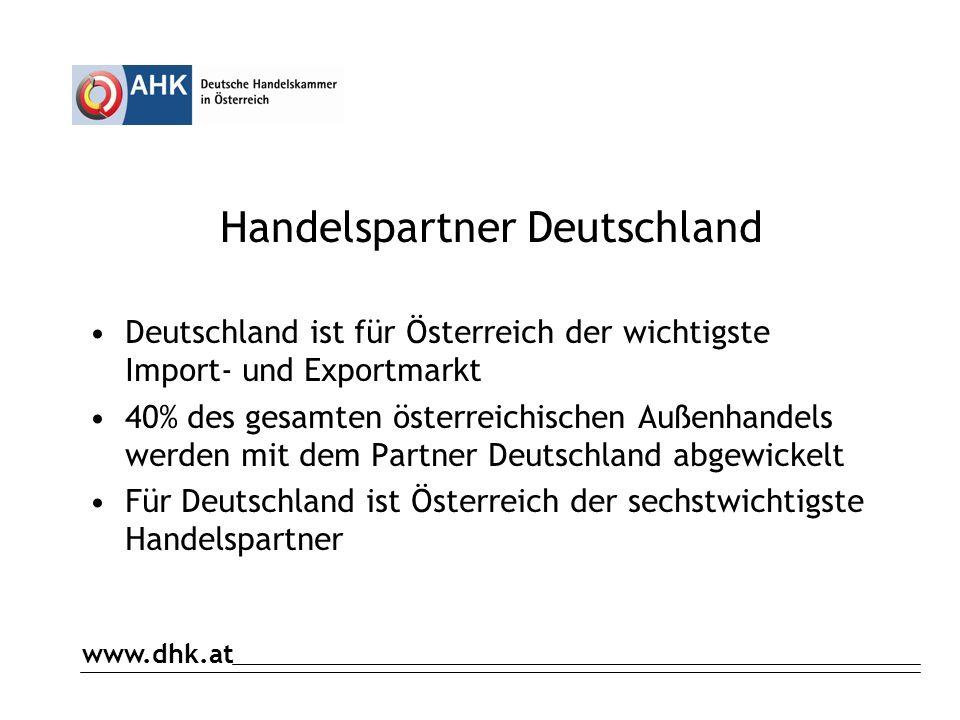 Handelspartner Deutschland