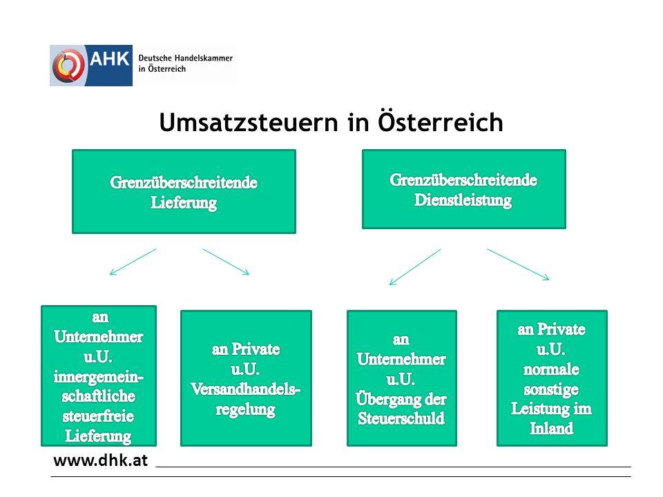Umsatzsteuern in Österreich